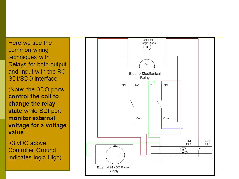 Here we see the common wiring techniques with Relays for both output and Input with the RC SDI/SDO interface (Note: the SDO ports control the coil to change the relay state while SDI port monitor external voltage for a voltage value >3 vDC above Controller Ground indicates logic High)