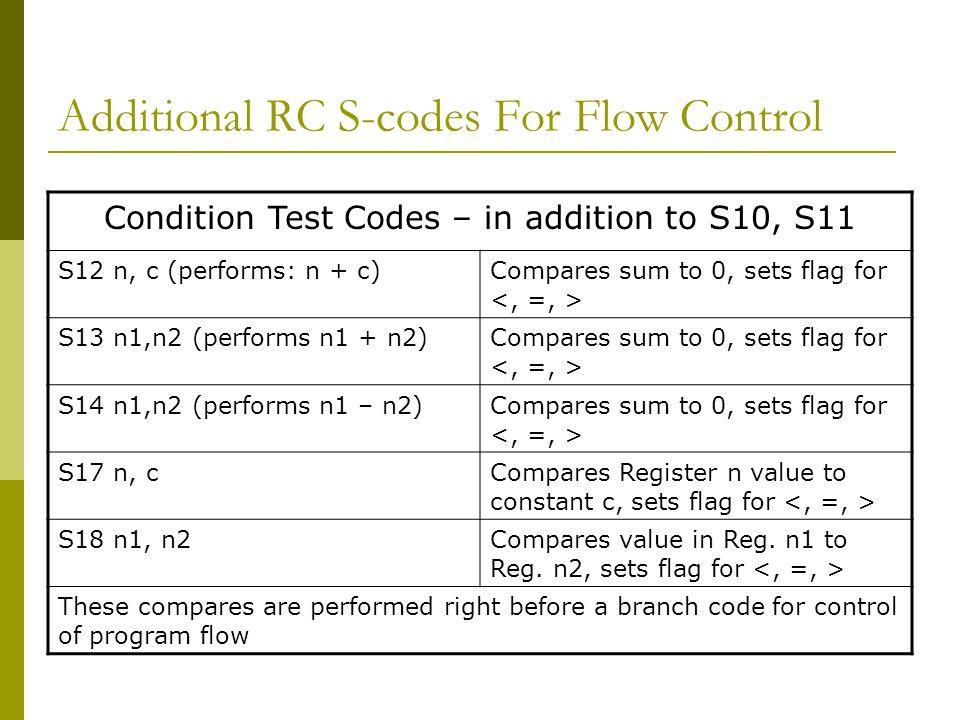 Communication Solution in R/C  Originator Coding: N018 G98S80,3 S86,2,-1 S81,3 S87,2,-1 S0  Note: SDO on – Wait for Acknowledge on – SDO off – Wait for Acknowledge off  Receiver Coding: N035G98S86,2,-1 S80,3 S87,2,-1 S81,3 S0  Note: Wait for Message – SDO Acknowledge On – Wait for Originator's Message off – SDO Acknowledge Off