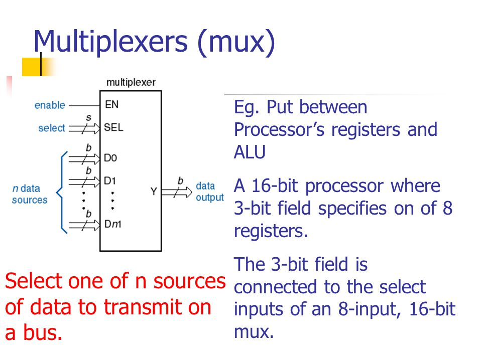 MSI: 74x151 8-input 1-bit multiplexer