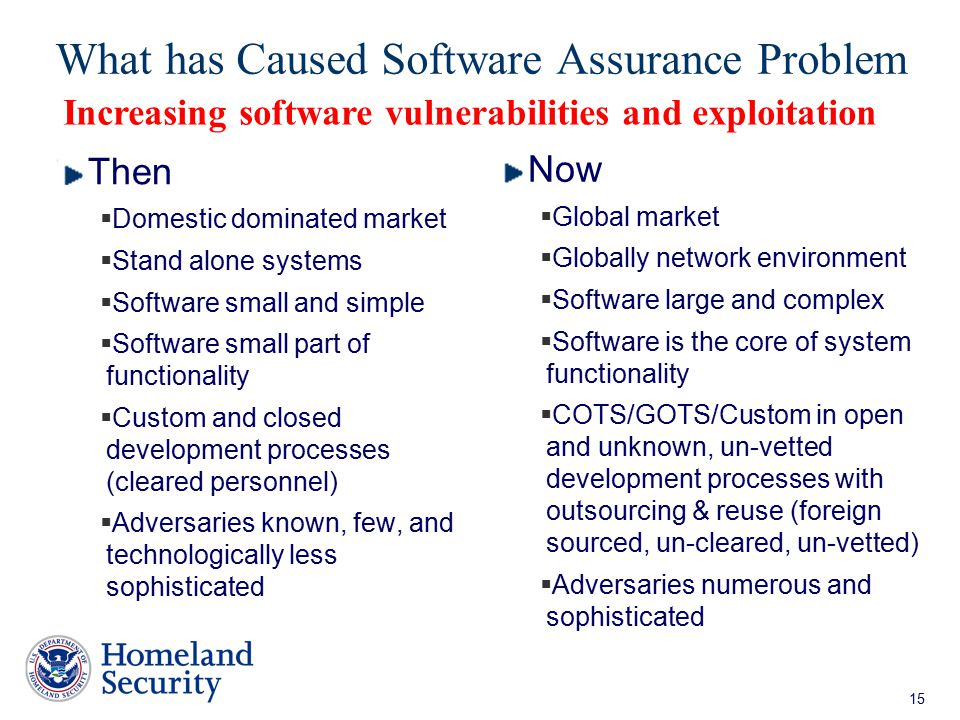 15 What has Caused Software Assurance Problem Then  Domestic dominated market  Stand alone systems  Software small and simple  Software small part