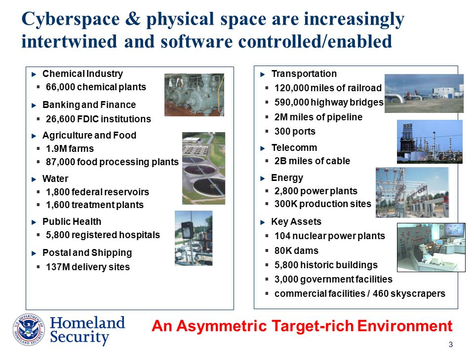 3 Cyberspace & physical space are increasingly intertwined and software controlled/enabled Chemical Industry  66,000 chemical plants Banking and Fina