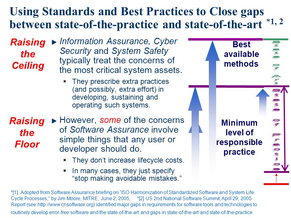 Using Standards and Best Practices to Close gaps between state-of-the-practice and state-of-the-art *1, 2 Information Assurance, Cyber Security and Sy
