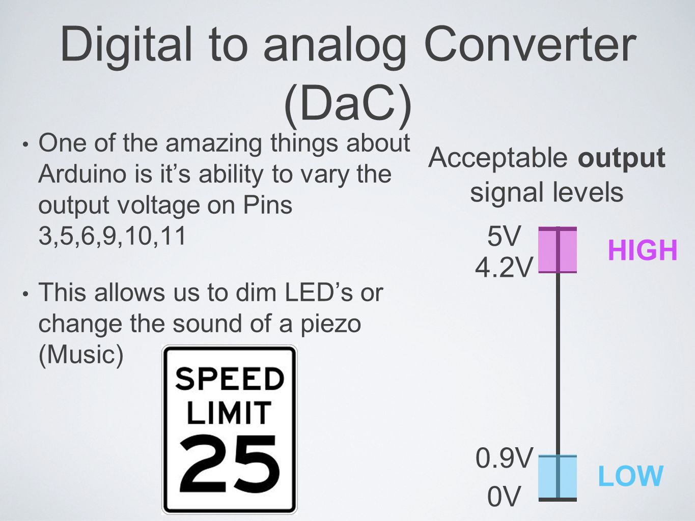 Digital to analog Converter (DaC) One of the amazing things about Arduino is it's ability to vary the output voltage on Pins 3,5,6,9,10,11 This allows us to dim LED's or change the sound of a piezo (Music) Acceptable output signal levels 5V 0V 0.9V 4.2V HIGH LOW
