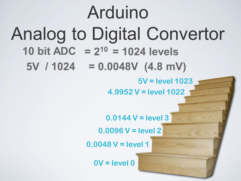 Arduino Analog to Digital Convertor 10 bit ADC 5V 0V = level 0 5V = level 1023 0.0048 V = level 1 0.0096 V = level 2 0.0144 V = level 3 4.9952 V = level 1022 = 2 10 = 1024 levels = 0.0048V (4.8 mV)/ 1024