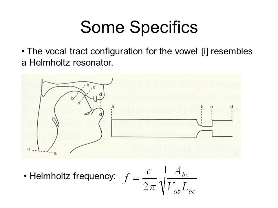 Helmholtz Resonators