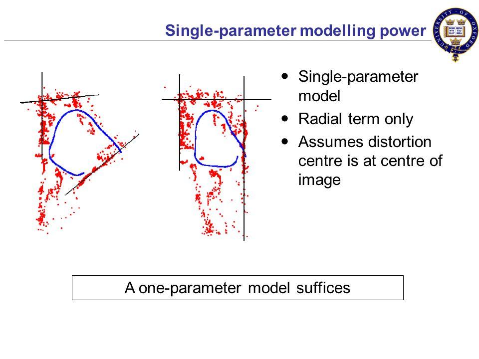 Single-parameter models