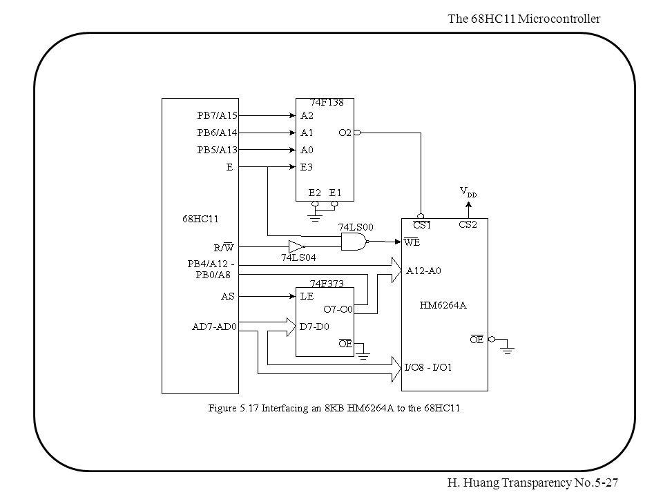 H. Huang Transparency No.5-27 The 68HC11 Microcontroller