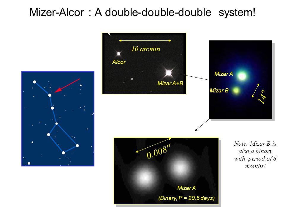0.008 Mizer-Alcor : A double-double-double system.