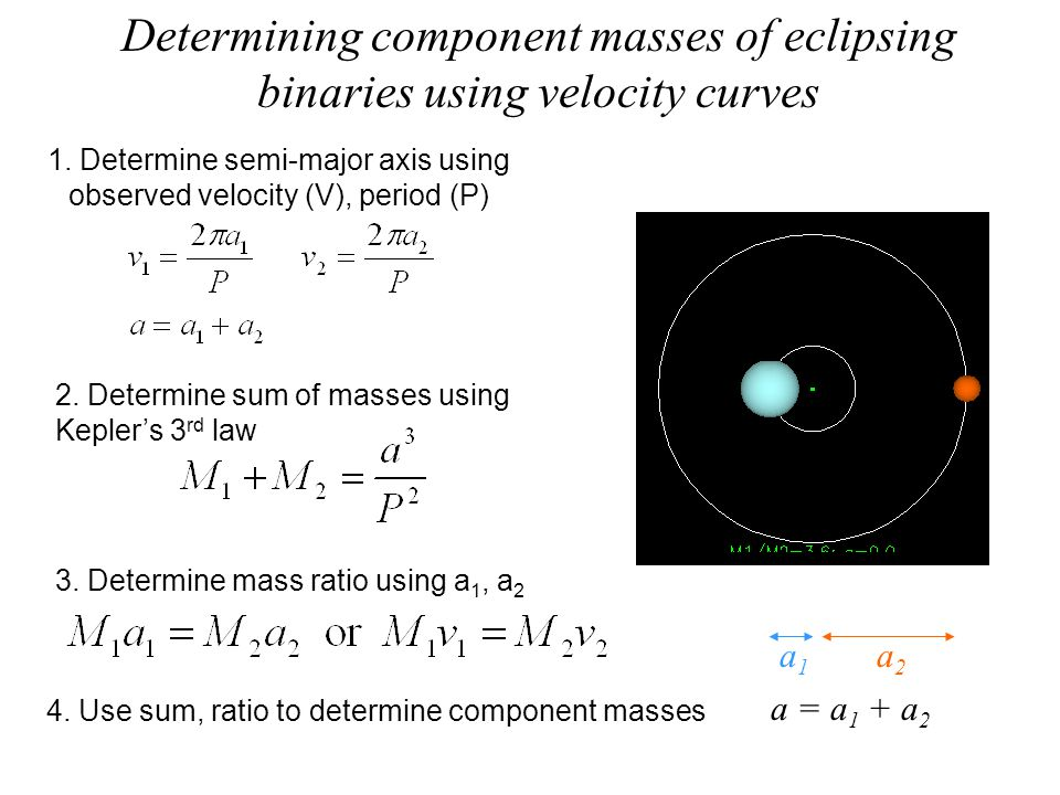 1. Determine semi-major axis using observed velocity (V), period (P) a1a1 a2a2 a = a 1 + a 2 Determining component masses of eclipsing binaries using