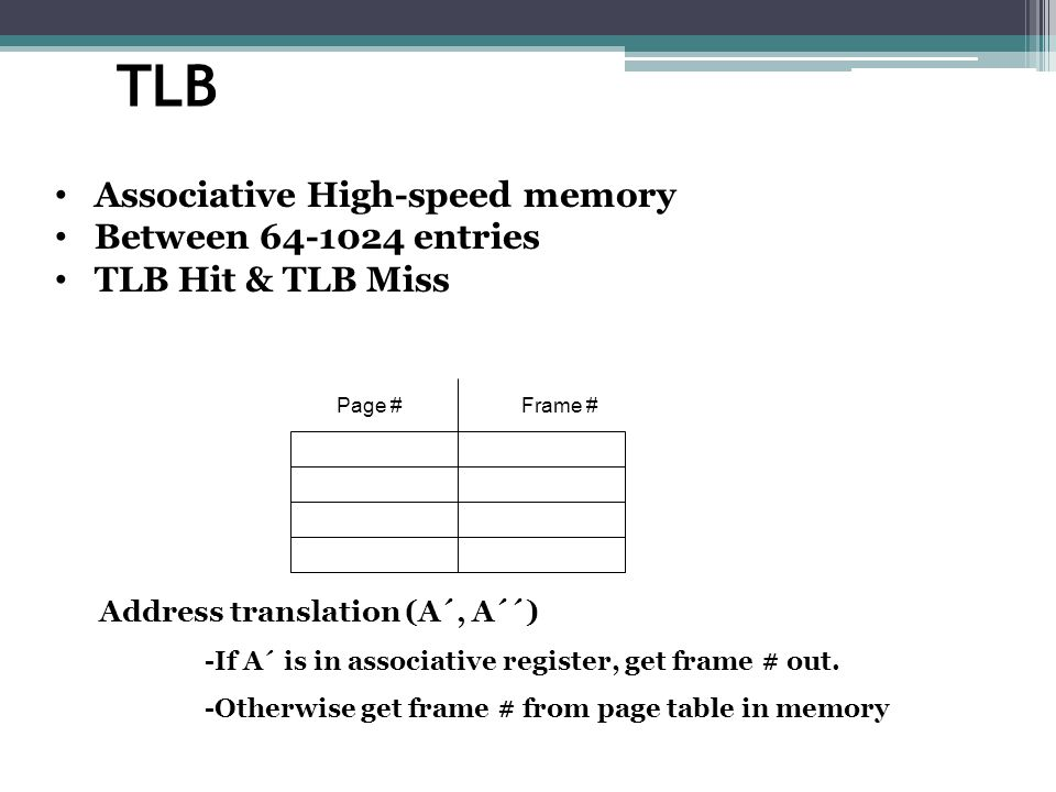 TLB Associative High-speed memory Between 64-1024 entries TLB Hit & TLB Miss Page #Frame # Address translation (A´, A´´) -If A´ is in associative regi