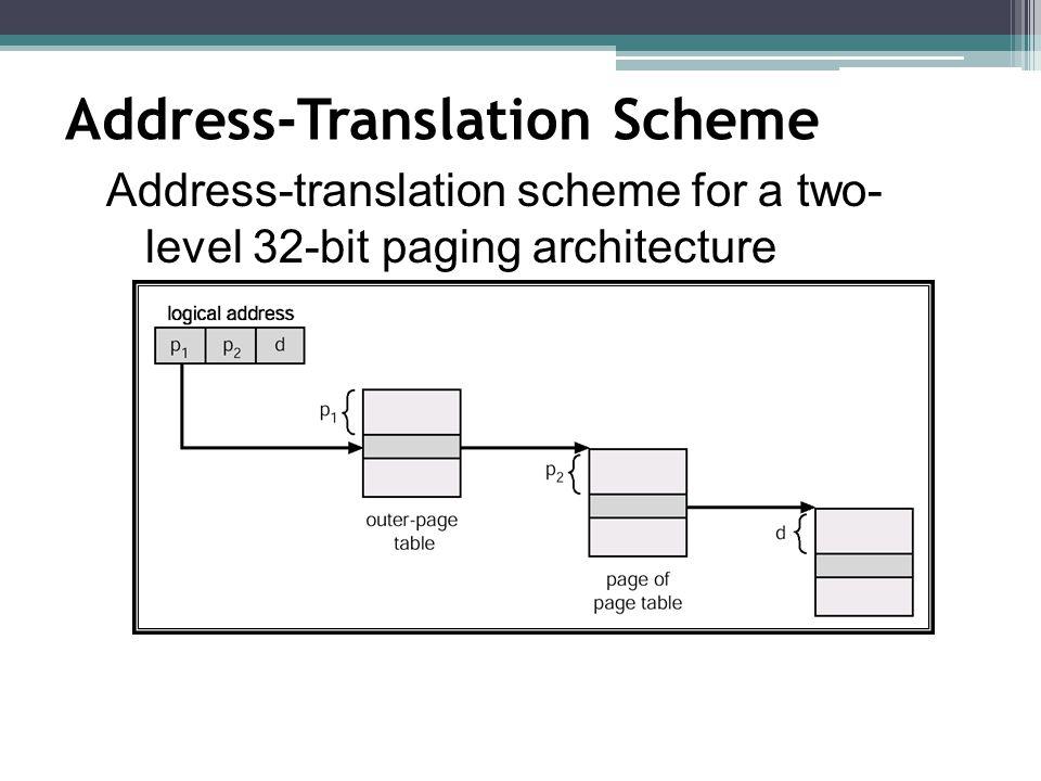 Address-Translation Scheme Address-translation scheme for a two- level 32-bit paging architecture