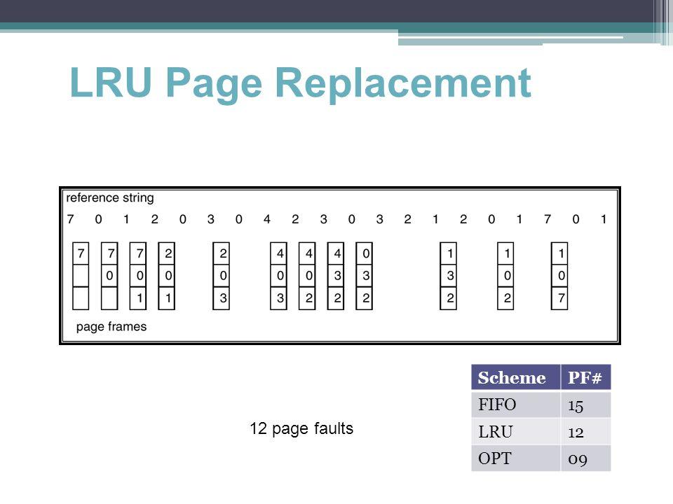 LRU Page Replacement 12 page faults SchemePF# FIFO15 LRU12 OPT09