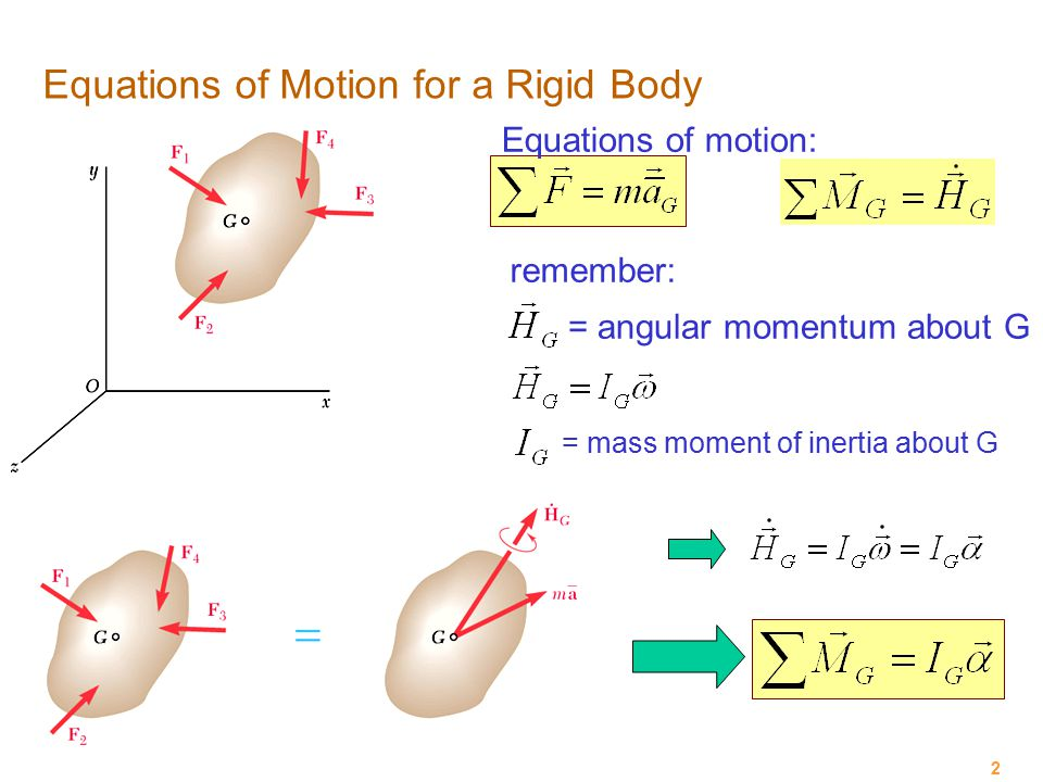 2 Equations of Motion for a Rigid Body Equations of motion: remember: = angular momentum about G = mass moment of inertia about G