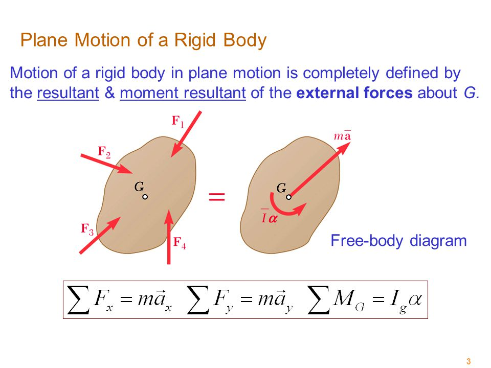 3 Plane Motion of a Rigid Body Motion of a rigid body in plane motion is completely defined by the resultant & moment resultant of the external forces