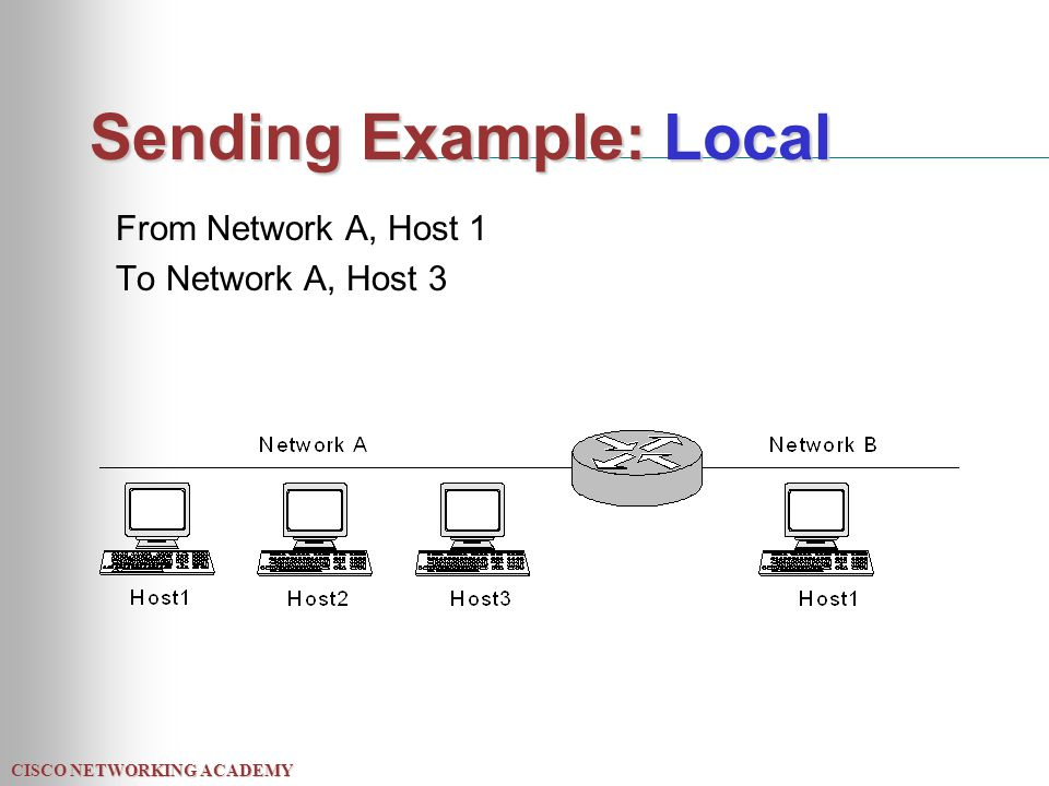 CISCO NETWORKING ACADEMY Sending Example: Local From Network A, Host 1 To Network A, Host 3