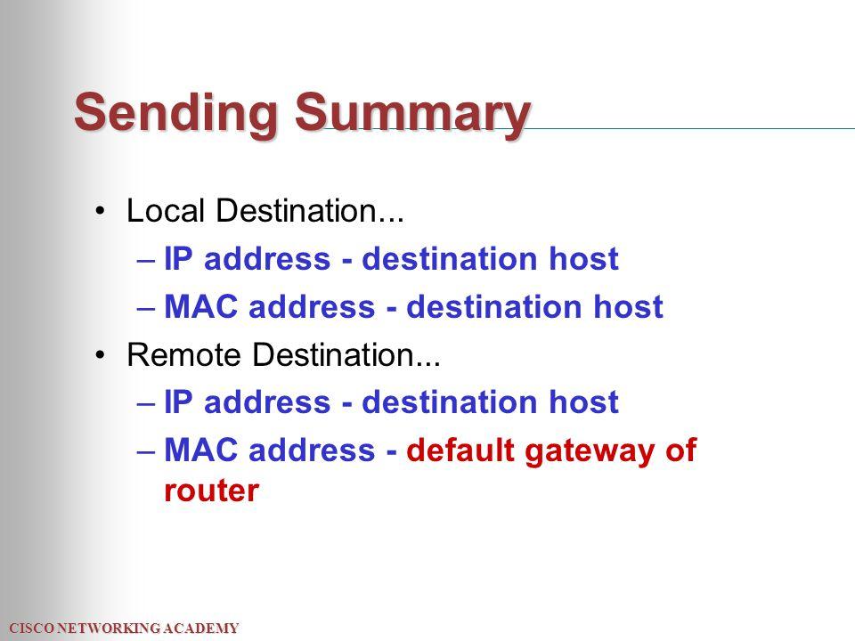 CISCO NETWORKING ACADEMY Sending Summary Local Destination... –IP address - destination host –MAC address - destination host Remote Destination... –IP