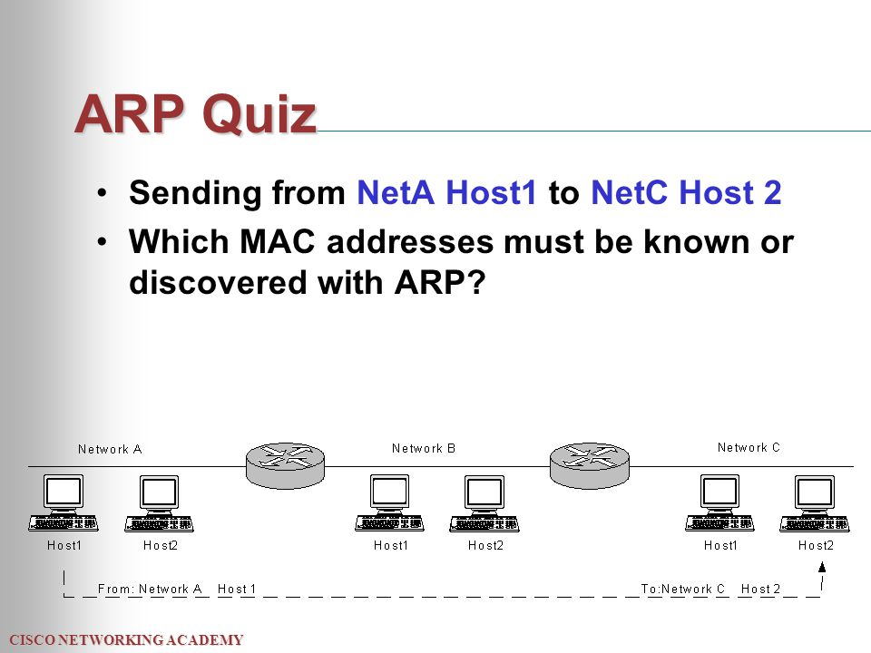 CISCO NETWORKING ACADEMY ARP Quiz Sending from NetA Host1 to NetC Host 2 Which MAC addresses must be known or discovered with ARP?