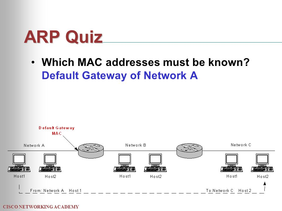 CISCO NETWORKING ACADEMY ARP Quiz Which MAC addresses must be known? Default Gateway of Network A