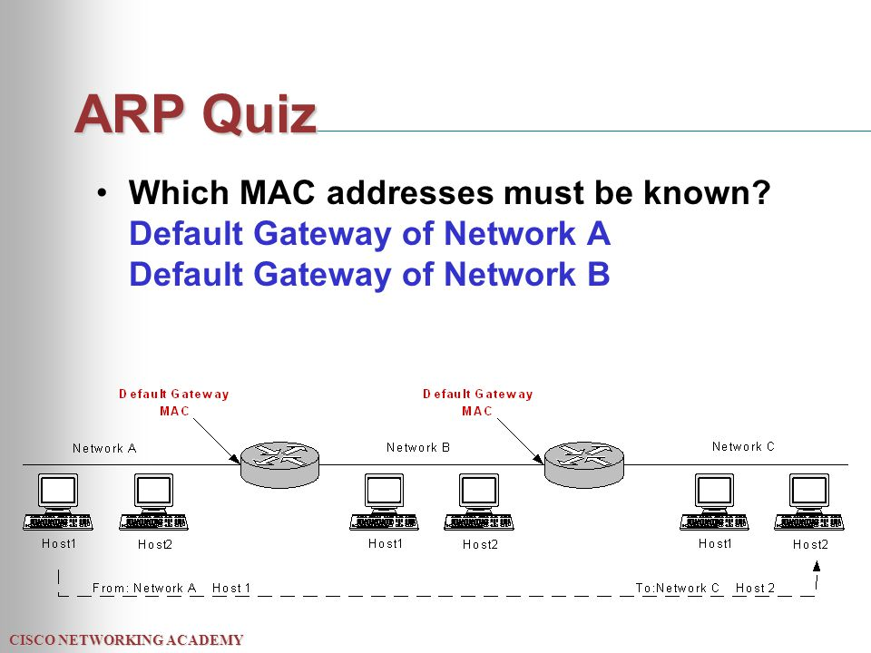CISCO NETWORKING ACADEMY ARP Quiz Which MAC addresses must be known.