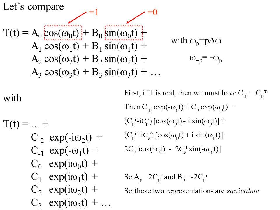 Let's compare T(t) = A 0 cos(  0 t) + B 0 sin(  0 t) + A 1 cos(  1 t) + B 1 sin(  1 t) + A 2 cos(  2 t) + B 2 sin(  2 t) + A 3 cos(  3 t) + B 3 sin(  3 t) + … with T(t) =...