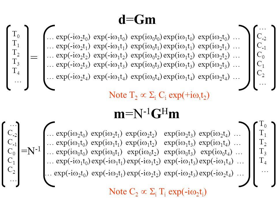 … exp(-i  2 t 0 ) exp(-i  1 t 0 ) exp(i  0 t 0 ) exp(i  1 t 0 ) exp(i  2 t 0 ) … … exp(-i  2 t 1 ) exp(-i  1 t 1 ) exp(i  0 t 1 ) exp(i  1 t 1 ) exp(i  2 t 1 ) … … exp(-i  2 t 2 ) exp(-i  1 t 2 ) exp(i  0 t 2 ) exp(i  1 t 2 ) exp(i  2 t 2 ) … … exp(-i  2 t 3 ) exp(-i  1 t 3 ) exp(i  0 t 3 ) exp(i  1 t 3 ) exp(i  2 t 3 ) … … exp(-i  2 t 4 ) exp(-i  1 t 4 ) exp(i  0 t 4 ) exp(i  1 t 4 ) exp(i  2 t 4 ) … = … C -2 C -1 C 0 C 1 C 2 … T 0 T 1 T 2 T 3 T 4 … … exp(i  2 t 0 ) exp(i  2 t 1 ) exp(i  2 t 2 ) exp(i  2 t 3 ) exp(i  2 t 4 ) … … exp(i  1 t 0 ) exp(i  1 t 1 ) exp(i  1 t 2 ) exp(i  1 t 3 ) exp(i  1 t 4 ) … … exp(i  0 t 0 ) exp(i  0 t 1 ) exp(i  0 t 2 ) exp(i  0 t 3 ) exp(i  0 t 4 ) … … exp(-i  1 t 0 ) exp(-i  1 t 1 ) exp(-i  1 t 2 ) exp(-i  1 t 3 ) exp(-i  1 t 4 ) … … exp(-i  2 t 0 ) exp(-i  2 t 1 ) exp(-i  2 t 2 ) exp(-i  2 t 3 ) exp(-i  2 t 4 ) … =N -1 … C -2 C -1 C 0 C 1 C 2 … T 0 T 1 T 2 T 3 T 4 … d=Gm m=N -1 G H m Note C 2   i T i exp(-i   t i ) Note T 2   i C i exp(+i   t 2 )