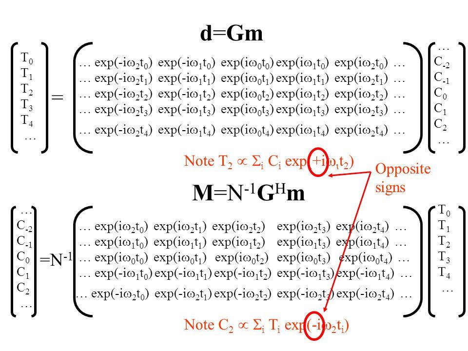 … exp(-i  2 t 0 ) exp(-i  1 t 0 ) exp(i  0 t 0 ) exp(i  1 t 0 ) exp(i  2 t 0 ) … … exp(-i  2 t 1 ) exp(-i  1 t 1 ) exp(i  0 t 1 ) exp(i  1 t 1 ) exp(i  2 t 1 ) … … exp(-i  2 t 2 ) exp(-i  1 t 2 ) exp(i  0 t 2 ) exp(i  1 t 2 ) exp(i  2 t 2 ) … … exp(-i  2 t 3 ) exp(-i  1 t 3 ) exp(i  0 t 3 ) exp(i  1 t 3 ) exp(i  2 t 3 ) … … exp(-i  2 t 4 ) exp(-i  1 t 4 ) exp(i  0 t 4 ) exp(i  1 t 4 ) exp(i  2 t 4 ) … = … C -2 C -1 C 0 C 1 C 2 … T 0 T 1 T 2 T 3 T 4 … … exp(i  2 t 0 ) exp(i  2 t 1 ) exp(i  2 t 2 ) exp(i  2 t 3 ) exp(i  2 t 4 ) … … exp(i  1 t 0 ) exp(i  1 t 1 ) exp(i  1 t 2 ) exp(i  1 t 3 ) exp(i  1 t 4 ) … … exp(i  0 t 0 ) exp(i  0 t 1 ) exp(i  0 t 2 ) exp(i  0 t 3 ) exp(i  0 t 4 ) … … exp(-i  1 t 0 ) exp(-i  1 t 1 ) exp(-i  1 t 2 ) exp(-i  1 t 3 ) exp(-i  1 t 4 ) … … exp(-i  2 t 0 ) exp(-i  2 t 1 ) exp(-i  2 t 2 ) exp(-i  2 t 3 ) exp(-i  2 t 4 ) … … C -2 C -1 C 0 C 1 C 2 … T 0 T 1 T 2 T 3 T 4 … d=Gm M=N -1 G H m Note C 2   i T i exp(-i   t i ) Note T 2   i C i exp(+i   t 2 ) Opposite signs =N -1