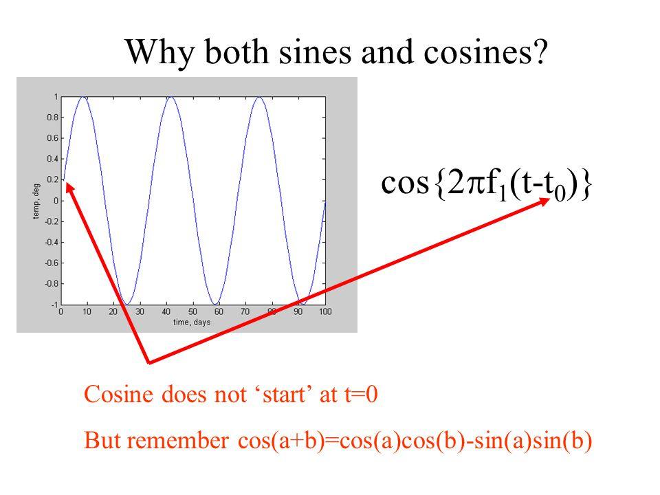 cos{2  f 1 (t-t 0 )} = cos(2  f 1 t 0 ) cos(2  f 1 t) – sin(2  f 1 t 0 ) sin(2  f 1 t) = A cos(2  f 1 t) + B sin(2  f 1 t) cos(a+b)=cos(a) cos(b) - sin(a) sin(b)