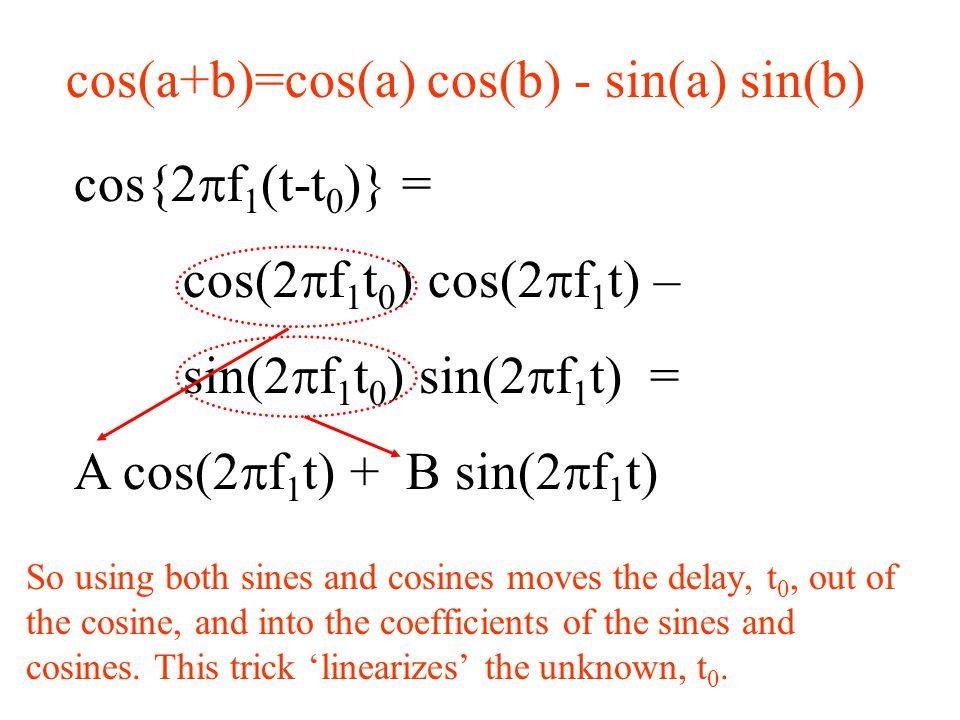 Remember Euler's formula exp( i  t ) = cos(  t ) + i sin(  t ) ?