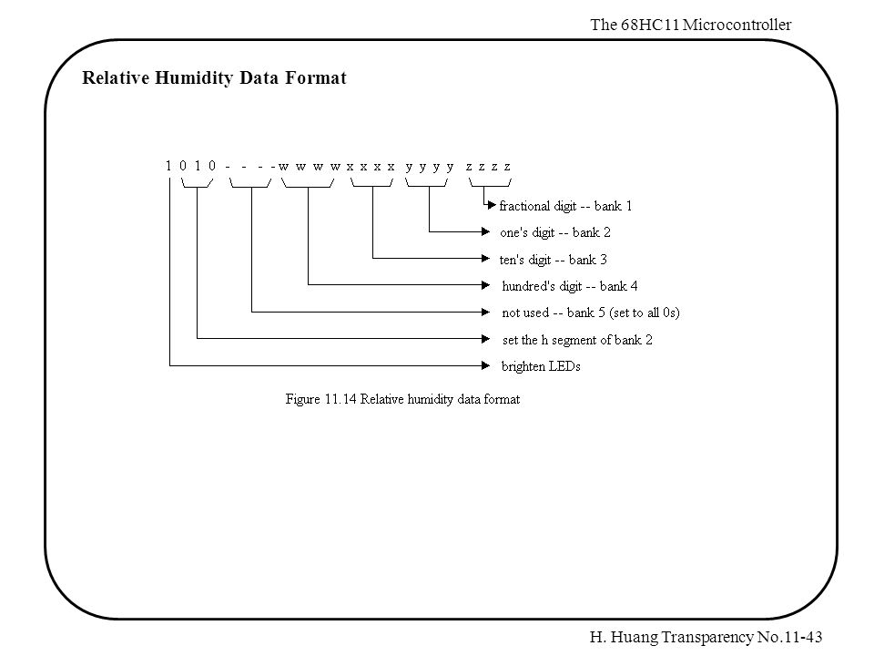 H. Huang Transparency No.11-43 The 68HC11 Microcontroller Relative Humidity Data Format