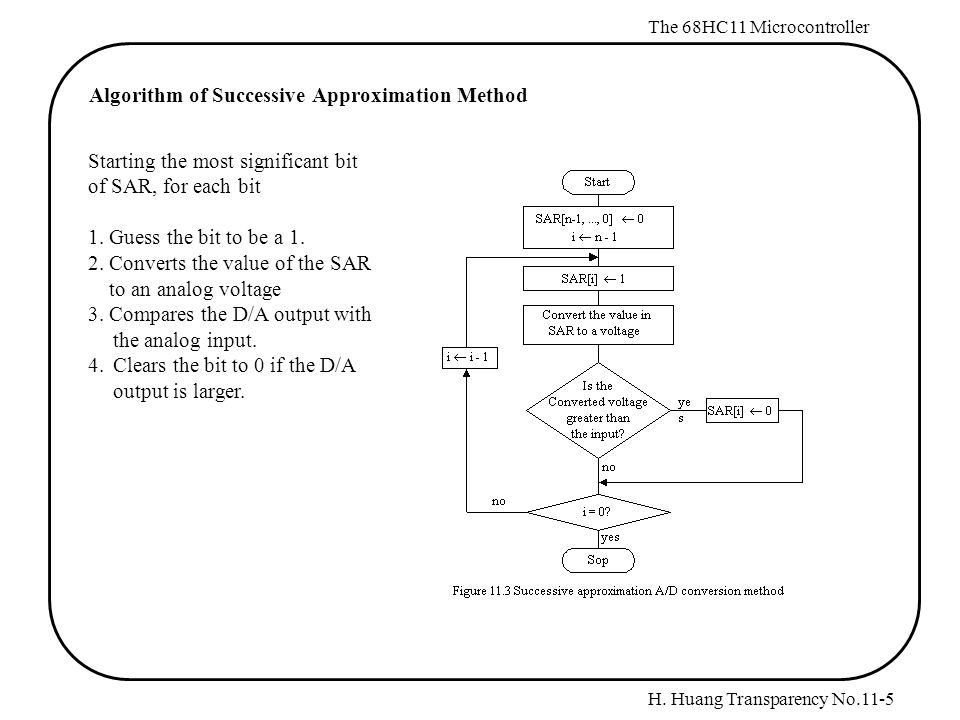 H. Huang Transparency No.11-5 The 68HC11 Microcontroller Algorithm of Successive Approximation Method Starting the most significant bit of SAR, for ea