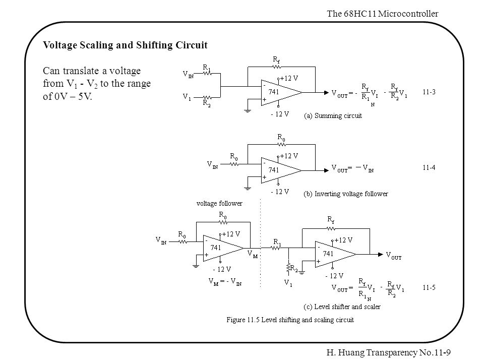 H. Huang Transparency No.11-9 The 68HC11 Microcontroller Voltage Scaling and Shifting Circuit Can translate a voltage from V 1 - V 2 to the range of 0
