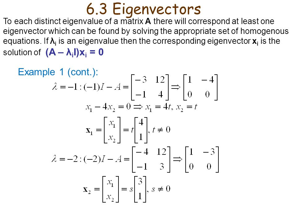 Example 1 (cont.): 6.3 Eigenvectors To each distinct eigenvalue of a matrix A there will correspond at least one eigenvector which can be found by sol