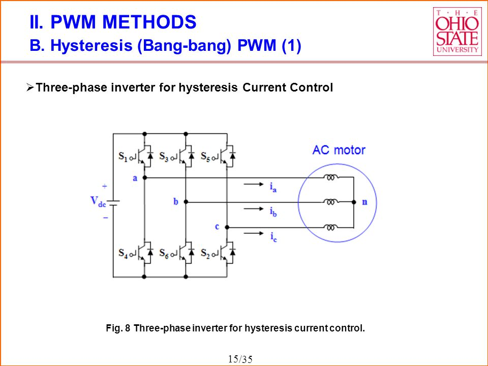 /35 II. PWM METHODS B. Hysteresis (Bang-bang) PWM (1)  Three-phase inverter for hysteresis Current Control Fig. 8 Three-phase inverter for hysteresis