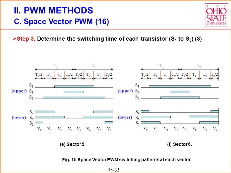 /35 II. PWM METHODS C. Space Vector PWM (16) Fig. 15 Space Vector PWM switching patterns at each sector. (e) Sector 5.(f) Sector 6.  Step 3. Determin
