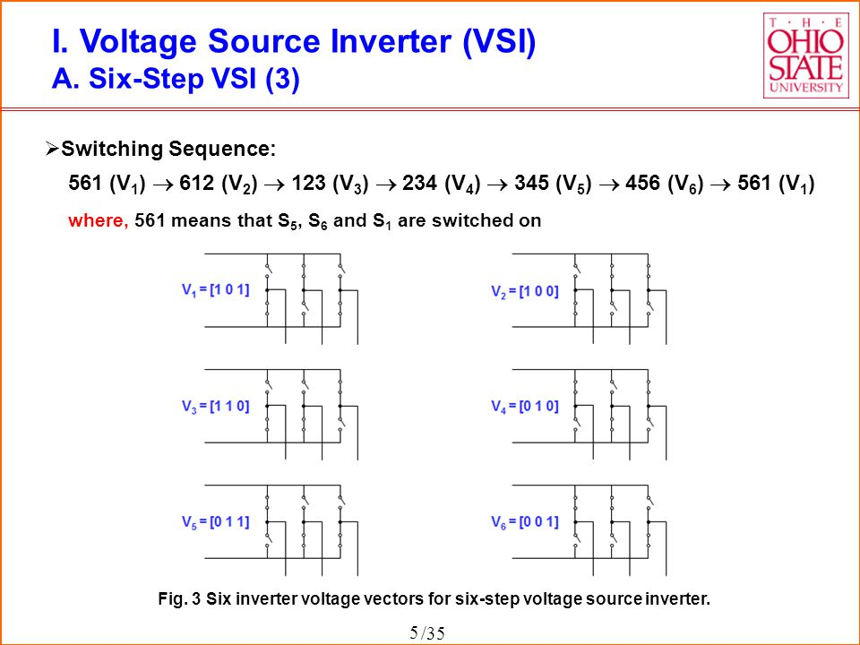 /35 I. Voltage Source Inverter (VSI) A. Six-Step VSI (3) where, 561 means that S 5, S 6 and S 1 are switched on Fig. 3 Six inverter voltage vectors fo