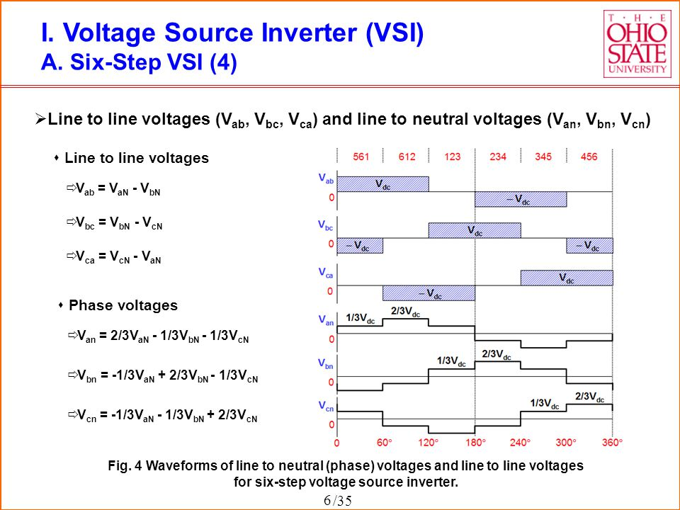 /35 I. Voltage Source Inverter (VSI) A. Six-Step VSI (4) Fig. 4 Waveforms of line to neutral (phase) voltages and line to line voltages for six-step v