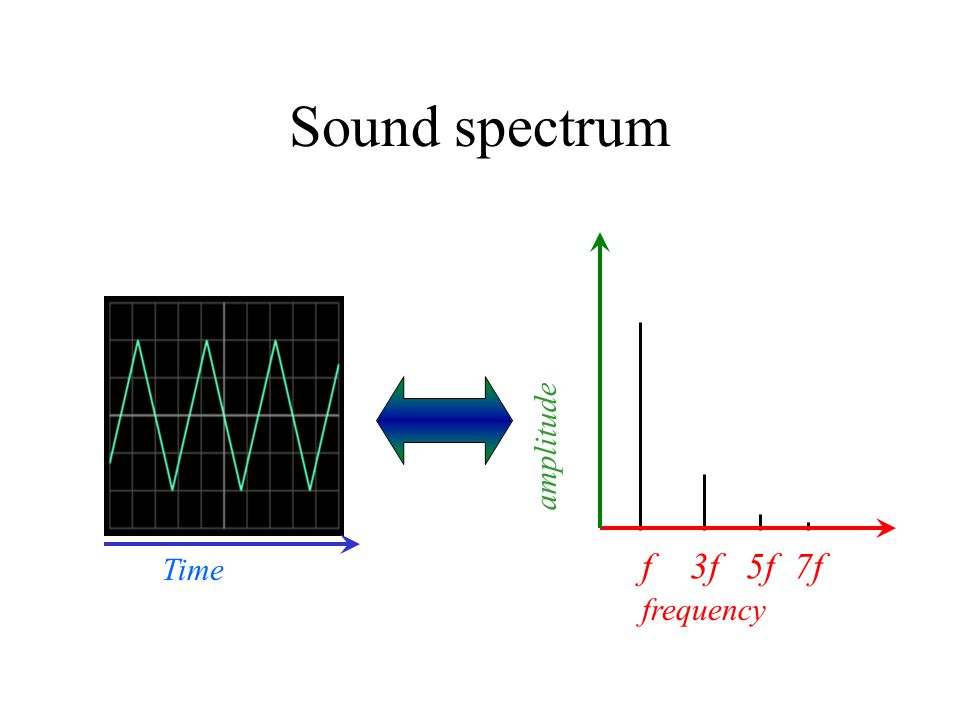 Light spectrum Image from http://scv.bu.edu/~aarondf/avgal.htmlhttp://scv.bu.edu/~aarondf/avgal.html