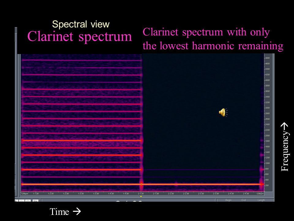 Clarinet spectrum 506 Hz 172 Hz 333 Hz 172*2=344 172*3=516 Why is the third harmonic stronger than the second?