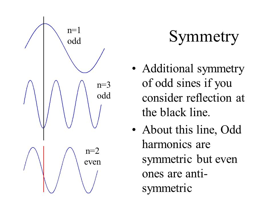 More on Symmetry Sines are anti- symmetric Cosines are symmetric
