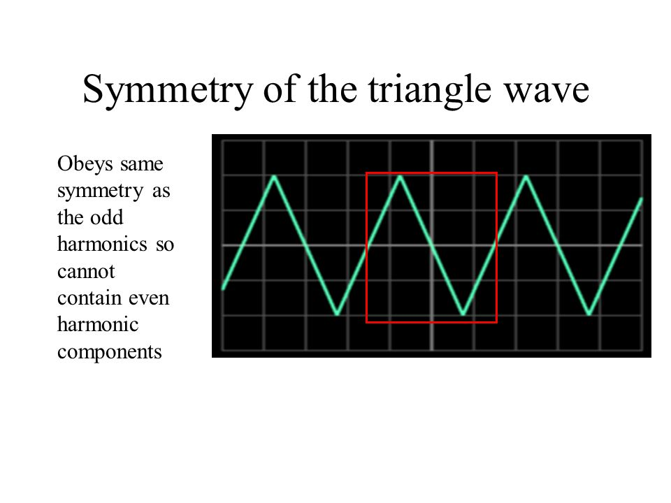 Symmetry Additional symmetry of odd sines if you consider reflection at the black line.