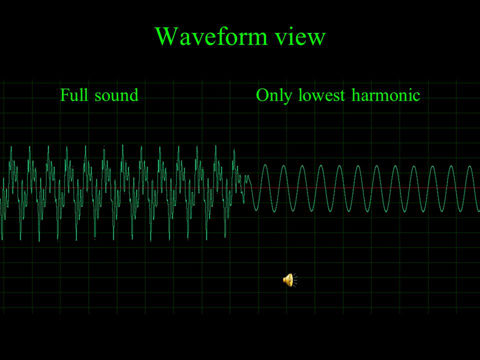 Clarinet spectrum Clarinet spectrum with only the lowest harmonic remaining Time  Frequency  Spectral view