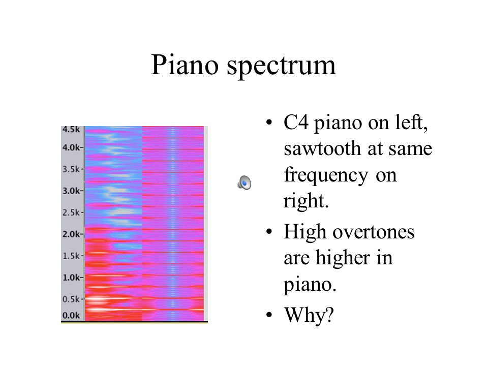 Piano spectrum 347Hz 697Hz 1396Hz 1094Hz Even harmonics are the same size 347*2=694 347*3=1041 347*4=1399