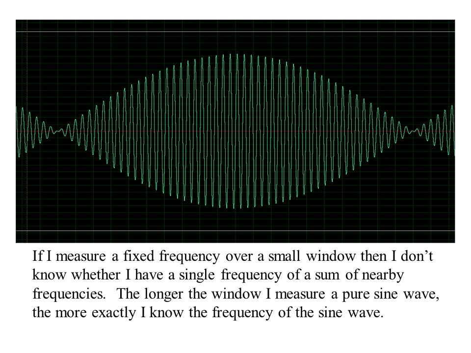 Sum of two sine waves with frequencies very close together Frequency f and 1.02f and their sum The closer the two frequencies, the longer it takes until they start to cancel