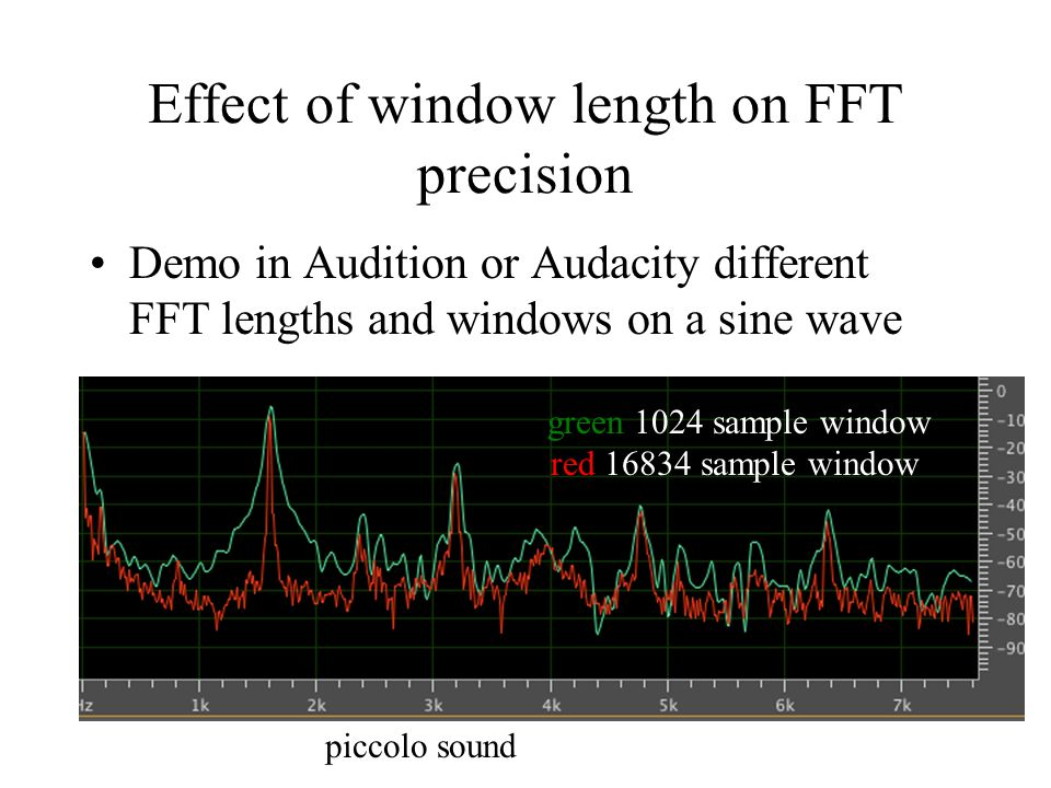 If I measure a fixed frequency over a small window then I don't know whether I have a single frequency of a sum of nearby frequencies.