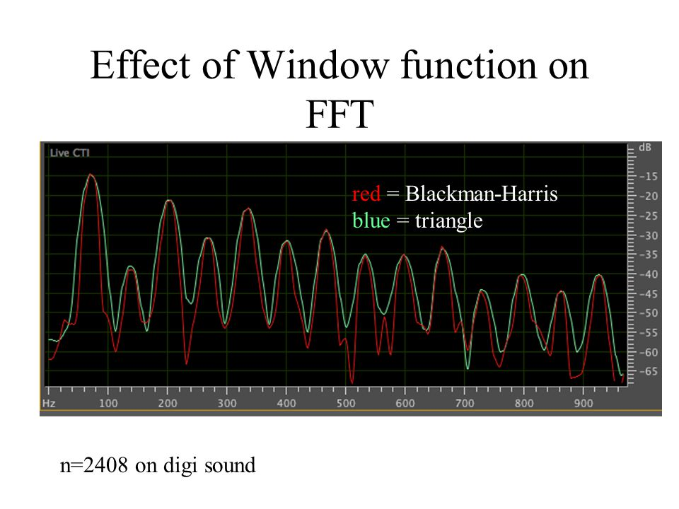 Window length and precision digi low frequency sound green 1024 sample window red 16834 sample window