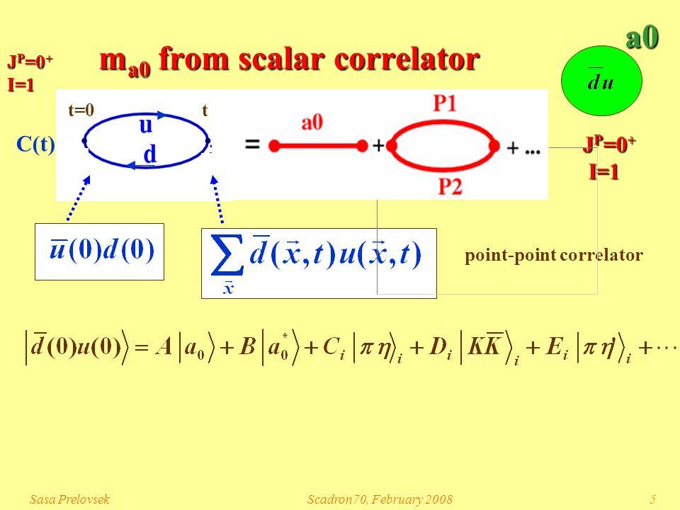 Sasa PrelovsekScadron70, February 20085 J P =0 + I=1 a0 C(t)= point-point correlator J P =0 + I=1 t=0t m a0 from scalar correlator