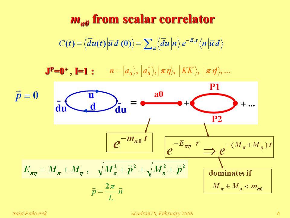 Sasa PrelovsekScadron70, February 20086 m a0 from scalar correlator J P =0 + I=1 : J P =0 +, I=1 : dominates if
