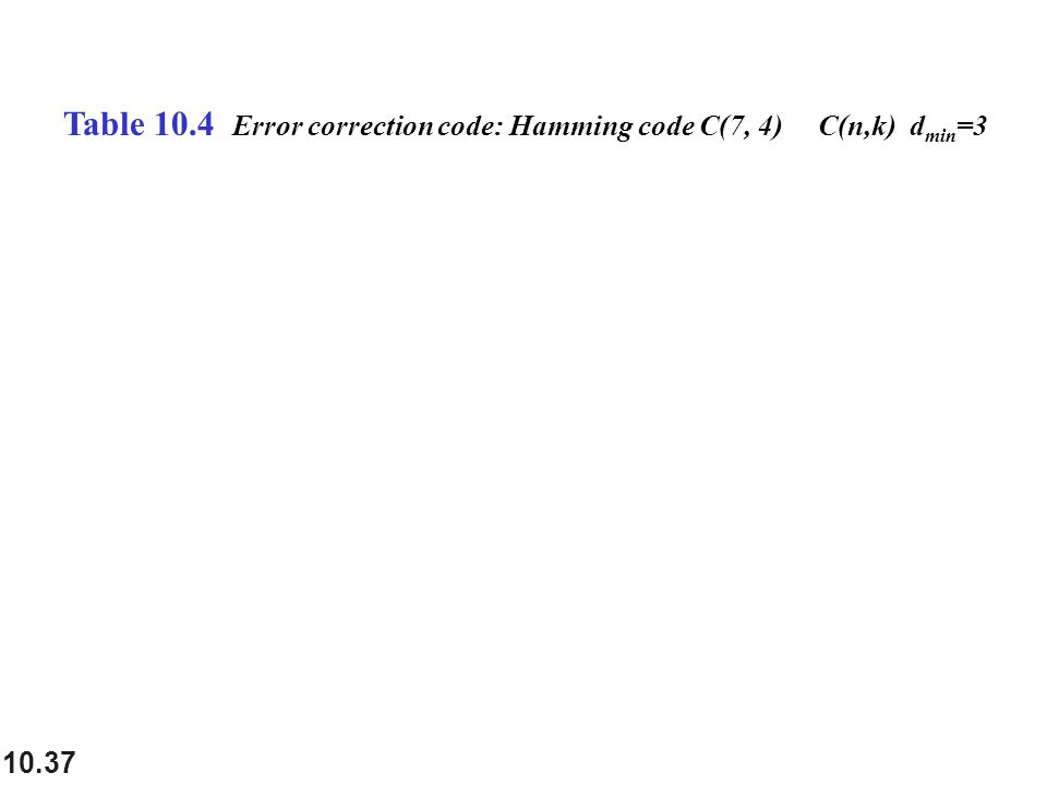 10.37 Table 10.4 Error correction code: Hamming code C(7, 4) C(n,k) d min =3