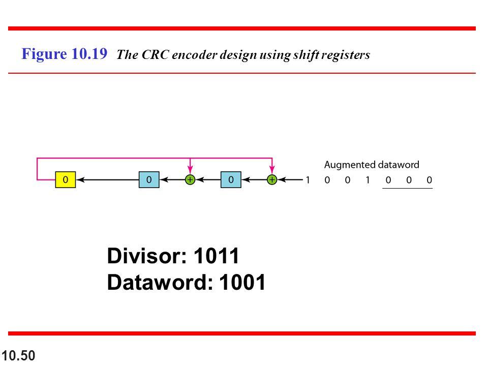 10.50 Figure 10.19 The CRC encoder design using shift registers Divisor: 1011 Dataword: 1001