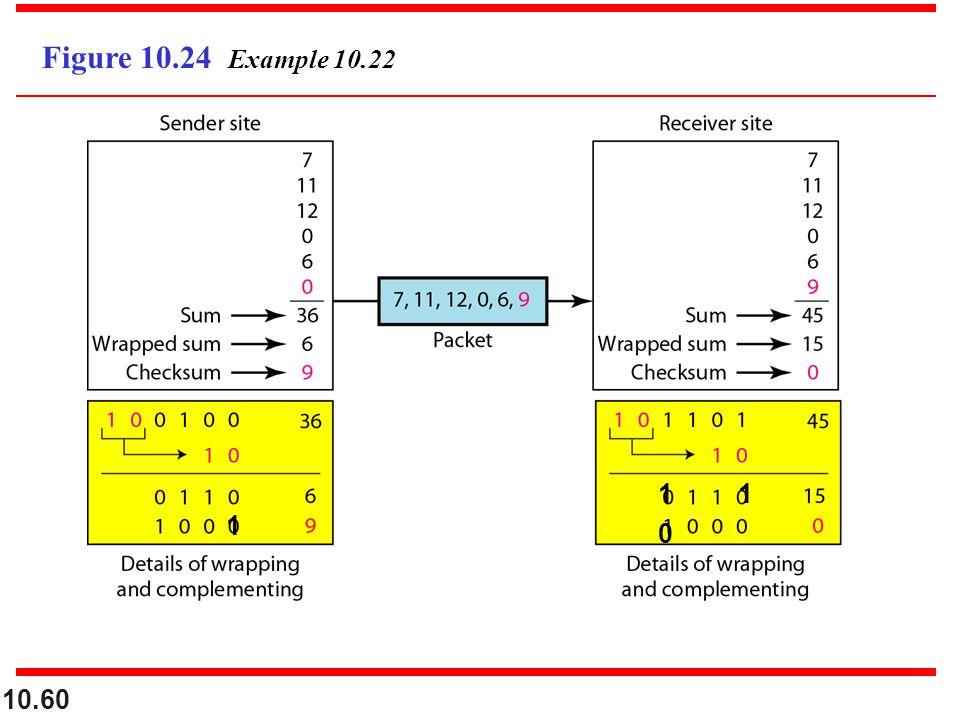 10.60 Figure 10.24 Example 10.22 1 11 0